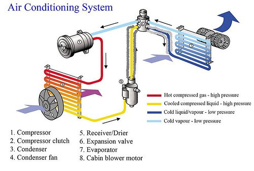 Car Heating